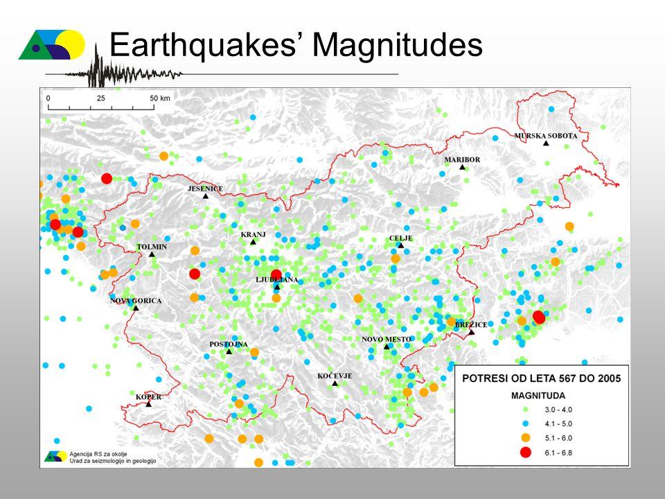 Earthquakes' Magnitudes