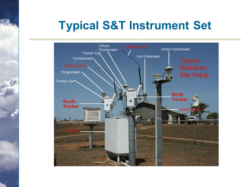 Typical S&T Instrument Set