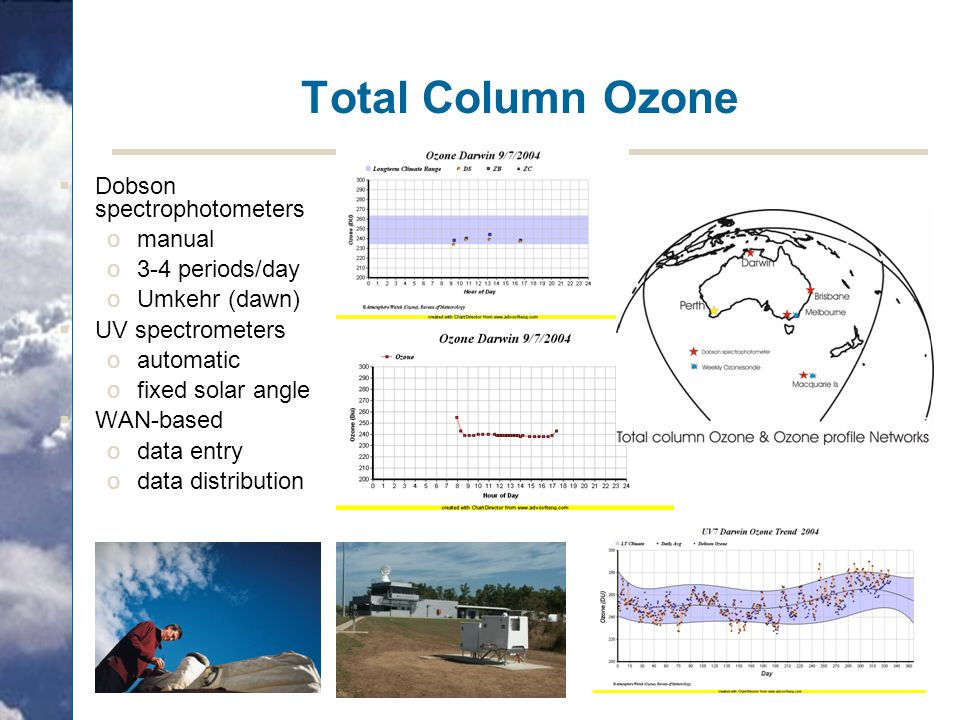Total Column Ozone  Dobson spectrophotometers omanual o3-4 periods/day oUmkehr (dawn)  UV spectrometers oautomatic ofixed solar angle  WAN-based od