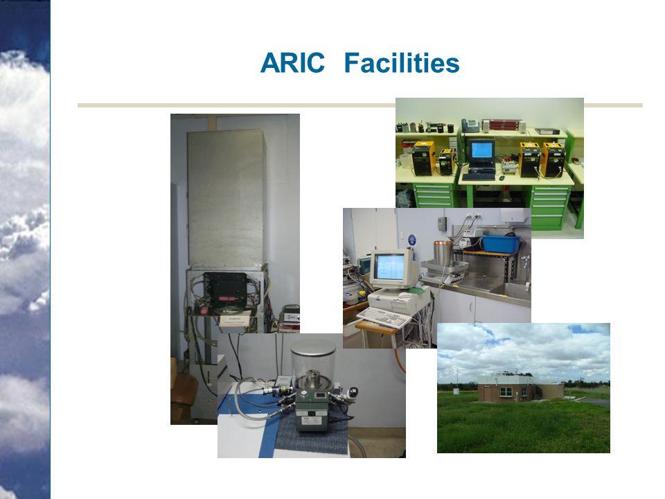 ARIC Facilities