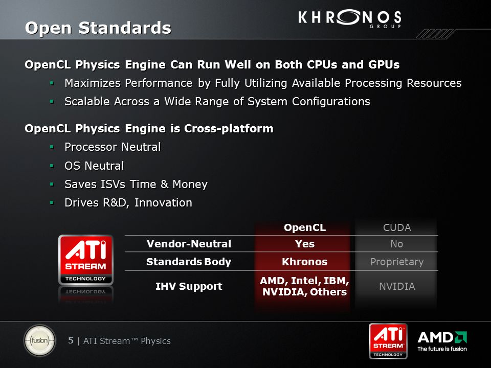 5 | ATI Stream™ Physics Open Standards OpenCL Physics Engine Can Run Well on Both CPUs and GPUs  Maximizes Performance by Fully Utilizing Available Processing Resources  Scalable Across a Wide Range of System Configurations OpenCL Physics Engine is Cross-platform  Processor Neutral  OS Neutral  Saves ISVs Time & Money  Drives R&D, Innovation OpenCL Physics Engine Can Run Well on Both CPUs and GPUs  Maximizes Performance by Fully Utilizing Available Processing Resources  Scalable Across a Wide Range of System Configurations OpenCL Physics Engine is Cross-platform  Processor Neutral  OS Neutral  Saves ISVs Time & Money  Drives R&D, Innovation OpenCLCUDA Vendor-NeutralYesNo Standards BodyKhronosProprietary IHV Support AMD, Intel, IBM, NVIDIA, Others NVIDIA