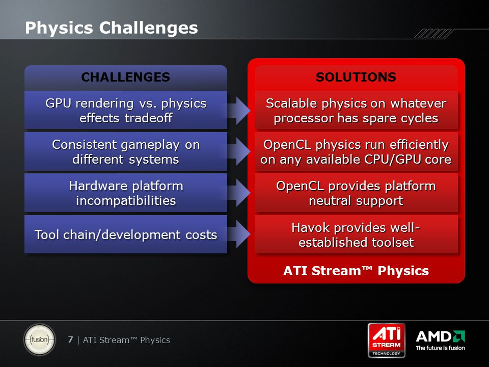 7 | ATI Stream™ Physics ATI Stream™ Physics SOLUTIONS Physics Challenges GPU rendering vs.