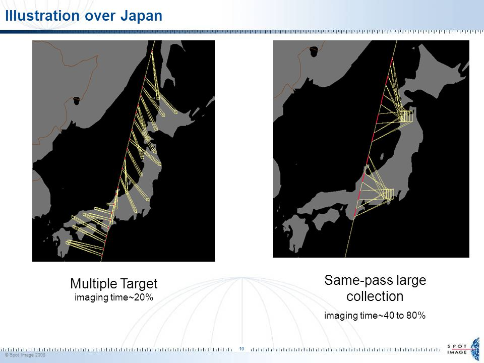 © Spot Image 2008 10 Illustration over Japan Multiple Target imaging time~20% Same-pass large collection imaging time~40 to 80%