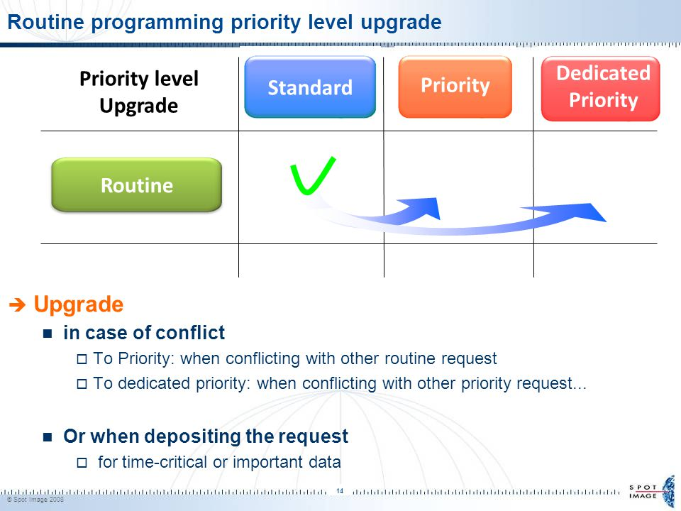 © Spot Image 2008 14 Routine Priority level Upgrade Standard Dedicated Priority Priority Routine programming priority level upgrade  Upgrade in case of conflict  To Priority: when conflicting with other routine request  To dedicated priority: when conflicting with other priority request...