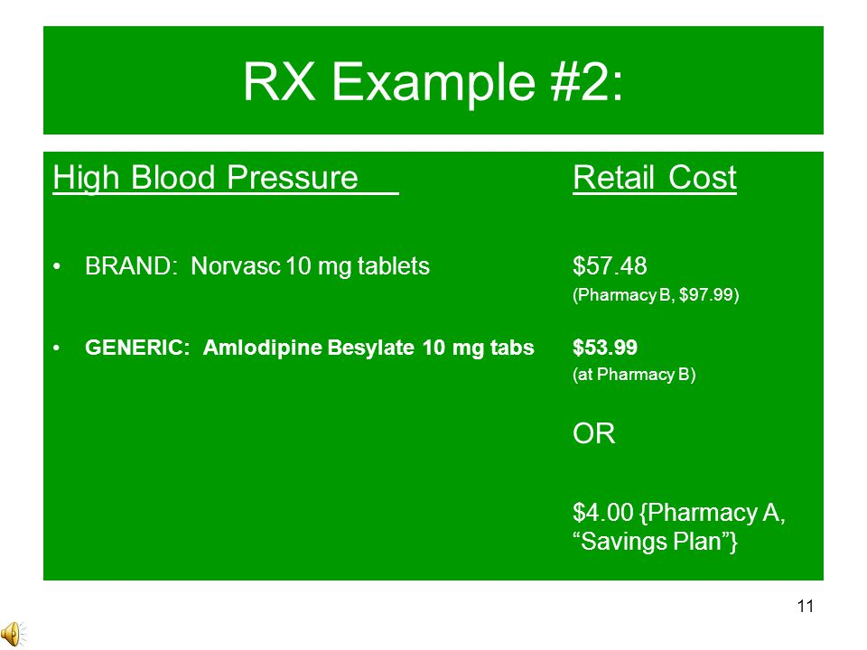 11 RX Example #2: High Blood PressureRetail Cost BRAND: Norvasc 10 mg tablets$57.48 (Pharmacy B, $97.99) GENERIC: Amlodipine Besylate 10 mg tabs$53.99 (at Pharmacy B) OR $4.00 {Pharmacy A, Savings Plan }