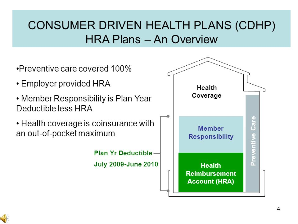 4 CONSUMER DRIVEN HEALTH PLANS (CDHP) HRA Plans – An Overview Health Coverage Member Responsibility Health Reimbursement Account (HRA) Preventive Care Plan Yr DeductibleJuly 2009-June 2010 Preventive care covered 100% Employer provided HRA Member Responsibility is Plan Year Deductible less HRA Health coverage is coinsurance with an out-of-pocket maximum