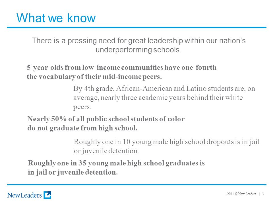 2011 © New Leaders | 3 What we know There is a pressing need for great leadership within our nation's underperforming schools.