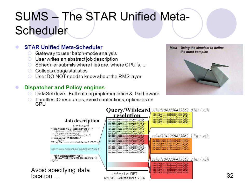 32 Jérôme LAURET IWLSC, Kolkata India 2006 SUMS – The STAR Unified Meta- Scheduler STAR Unified Meta-Scheduler  Gateway to user batch-mode analysis  User writes an abstract job description  Scheduler submits where files are, where CPU is,...