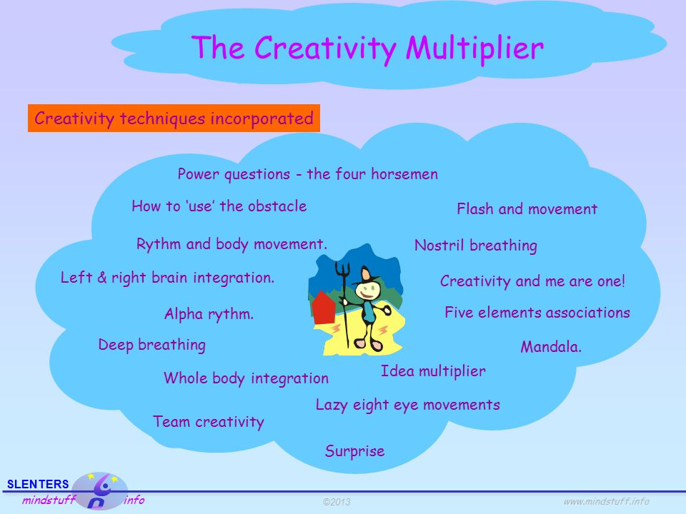 ©2013 SLENTERS mindstuff info www.mindstuff.info ? Creativity is the power to connect the seemingly unconnected. The Creativity Multiplier What is cre