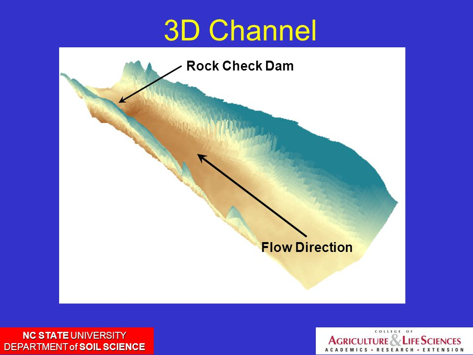 NC STATE UNIVERSITY DEPARTMENT of SOIL SCIENCE 3D Channel Rock Check Dam Flow Direction