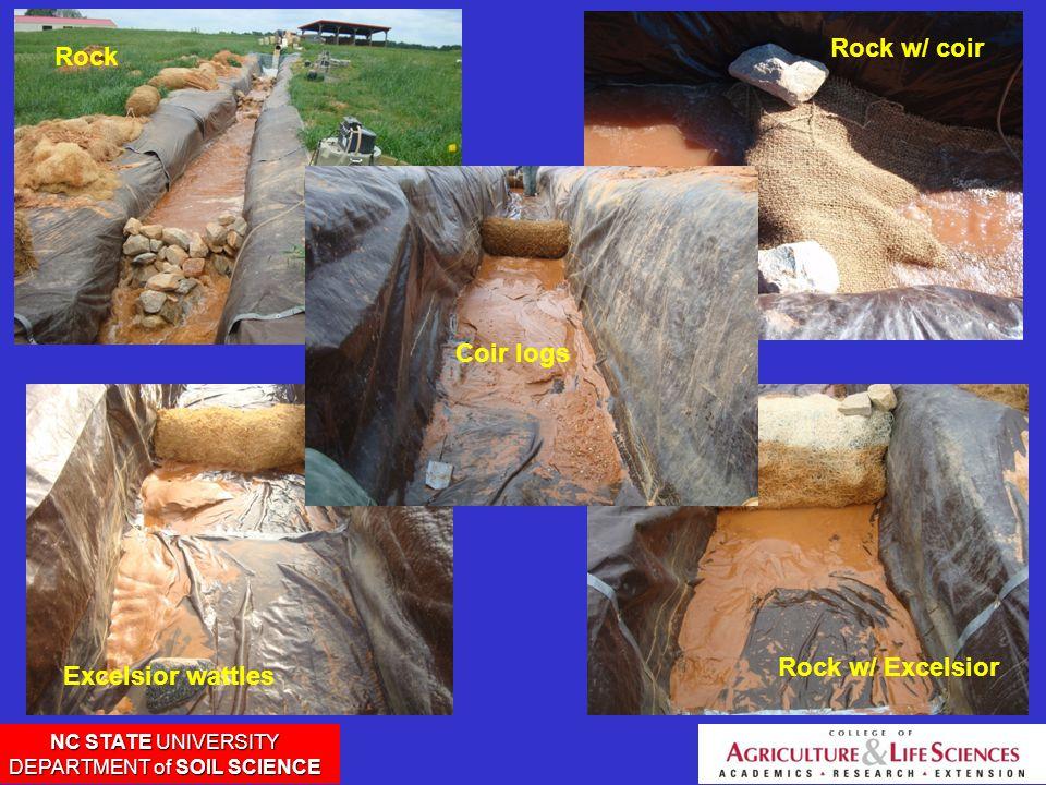 NC STATE UNIVERSITY DEPARTMENT of SOIL SCIENCE Excelsior wattles Rock Rock w/ Excelsior Rock w/ coir Coir logs