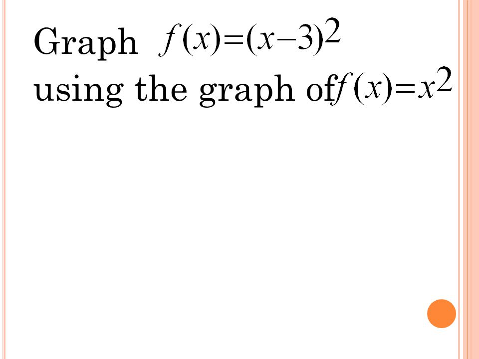 Graph This is a vertical compression by a factor of one half.