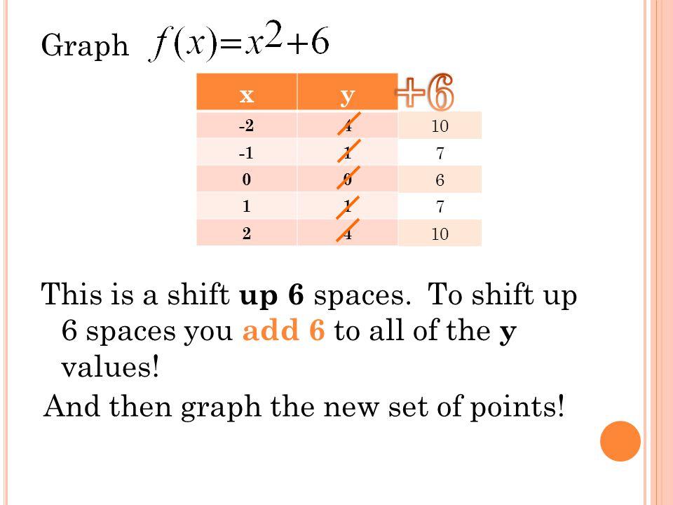 Shift UP 6 Units (-2,10) (-1, 7) (0, 6) (1, 7) (2, 10)