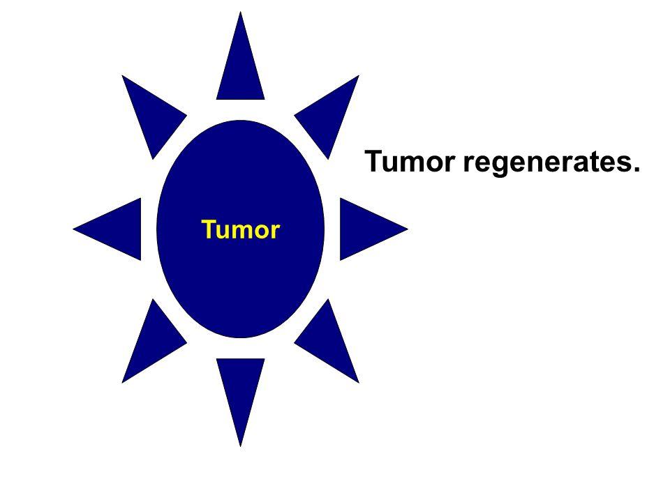 Tumor Tumor regenerates.