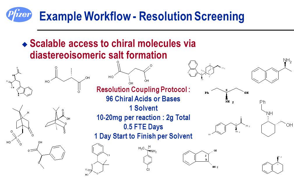 Example Workflow - Resolution Screening u Scalable access to chiral molecules via diastereoisomeric salt formation Resolution Coupling Protocol : 96 C