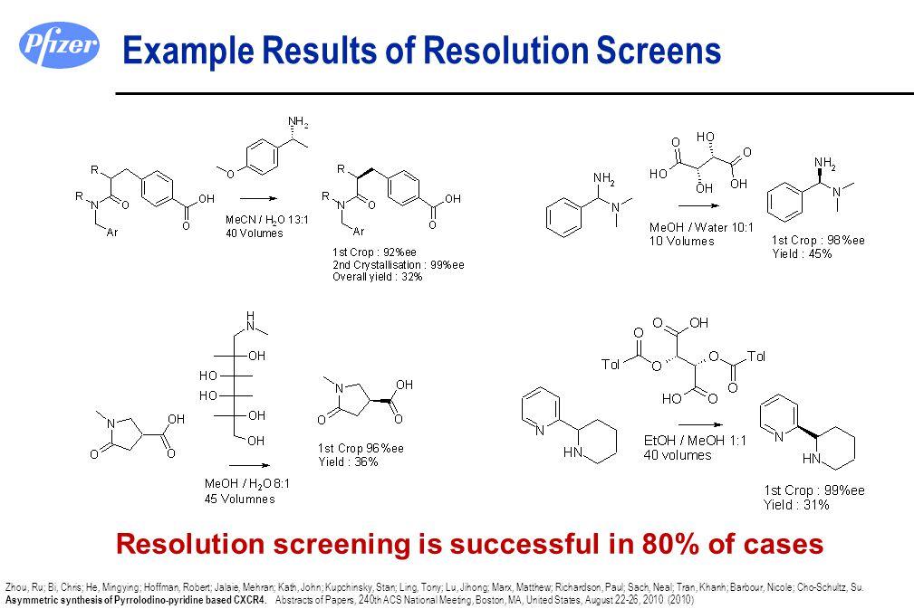 Example Results of Resolution Screens Zhou, Ru; Bi, Chris; He, Mingying; Hoffman, Robert; Jalaie, Mehran; Kath, John; Kupchinsky, Stan; Ling, Tony; Lu
