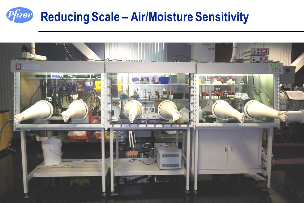 Scale (400MW)7.5mg, 0.02mmol0.75mg, 0.002mmol Catalyst (400MW, 10mol%)0.4mg, 0.002mmol0.04mg, 0.0002mmol Reducing Scale – Air/Moisture Sensitivity u W