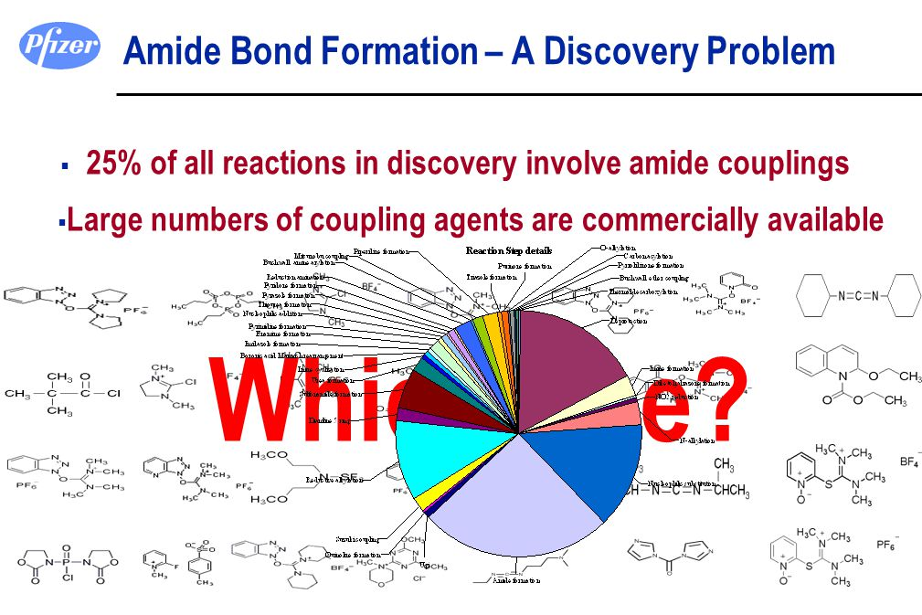 Amide Bond Formation – A Discovery Problem  25% of all reactions in discovery involve amide couplings Which one?  Large numbers of coupling agents a