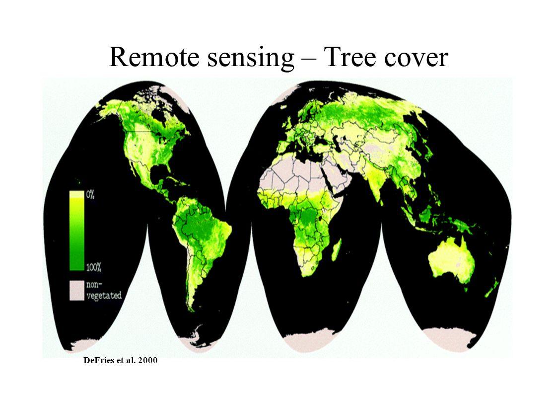 Remote sensing – Tree cover DeFries et al. 2000