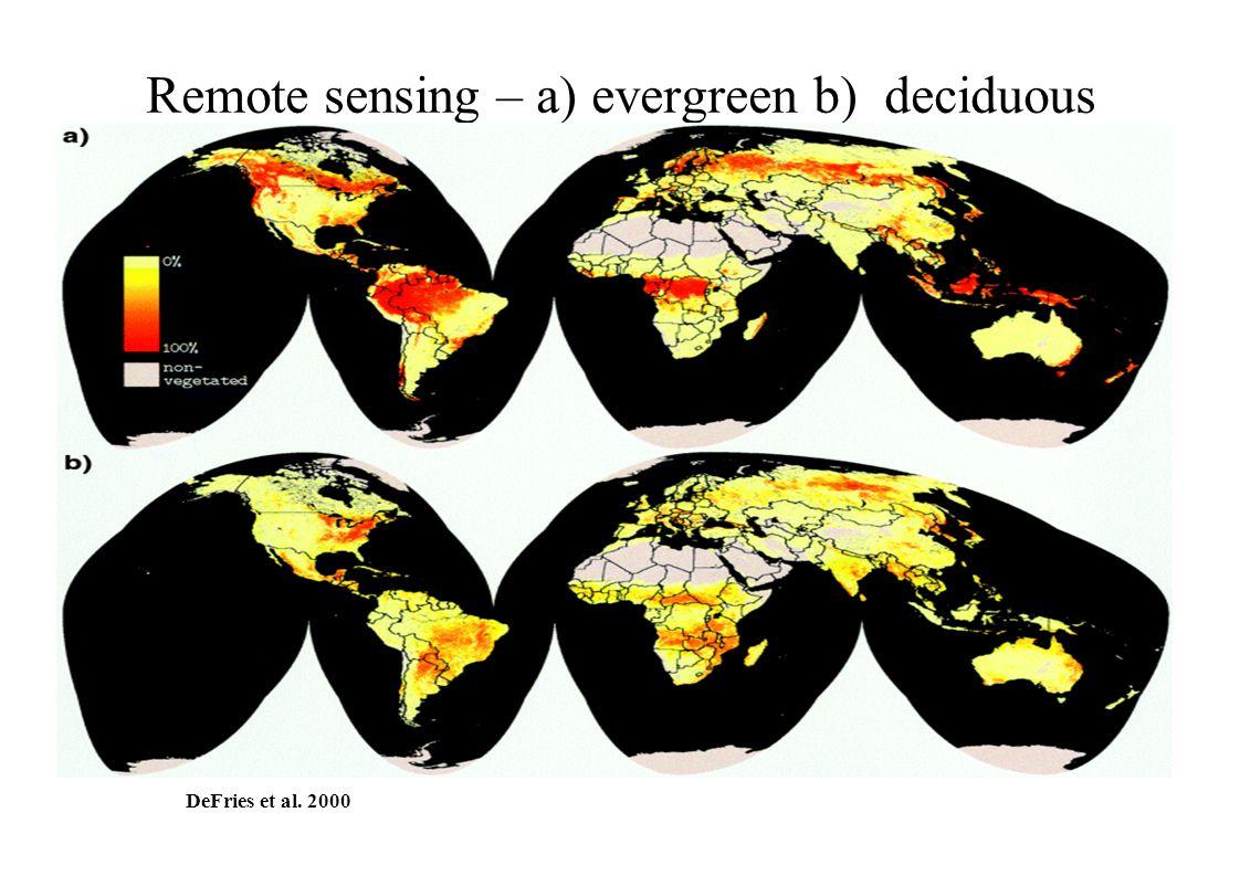 Remote sensing – a) evergreen b) deciduous DeFries et al. 2000