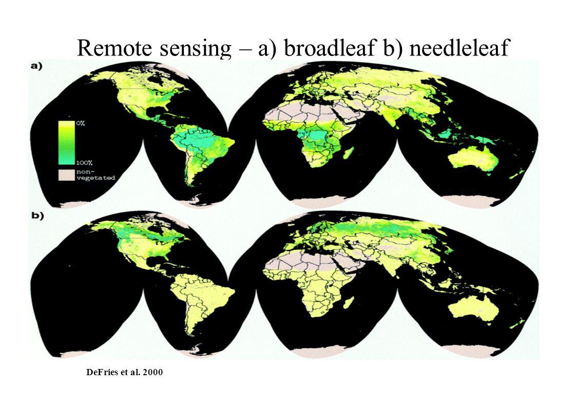 Remote sensing – a) broadleaf b) needleleaf DeFries et al. 2000