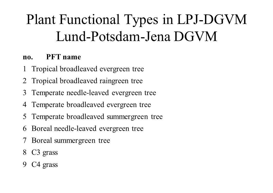 Plant Functional Types in LPJ-DGVM Lund-Potsdam-Jena DGVM no.