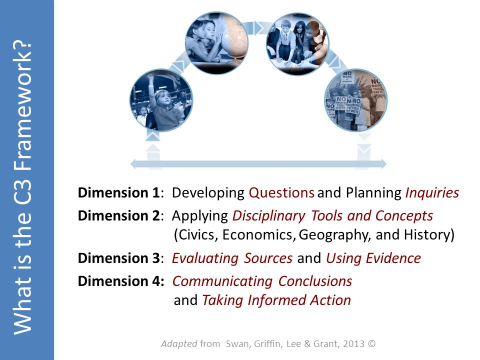 Dimension 1: Developing Questions and Planning Inquiries Dimension 2: Applying Disciplinary Tools and Concepts (Civics, Economics, Geography, and History) Dimension 3: Evaluating Sources and Using Evidence Dimension 4: Communicating Conclusions and Taking Informed Action What is the C3 Framework.