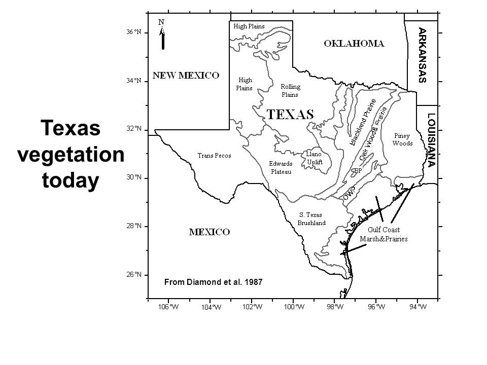 From Diamond et al. 1987 Texas vegetation today
