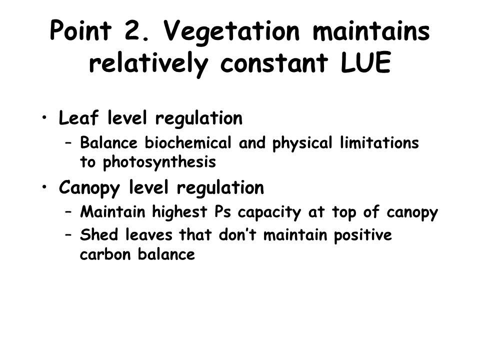 Point 2.