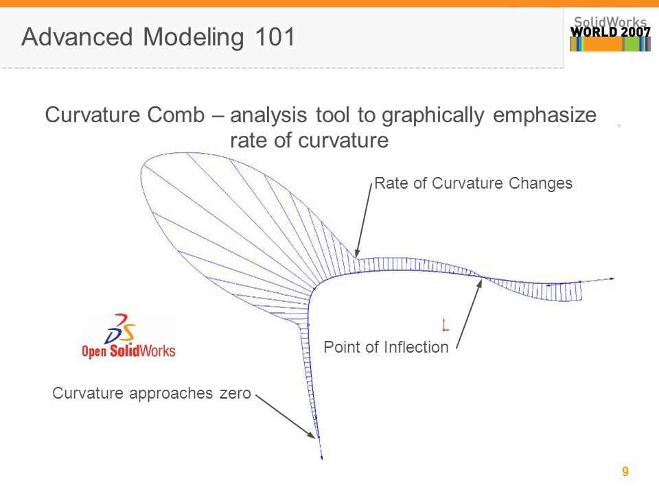 10 Advanced Modeling 101  Display analysis visualization tools No Radii used; all C2 connection of surfaces OpenGL CurvatureRealViewPhotoWorks Zebra Face CurvesSection w/ CombsDeviation Analysis
