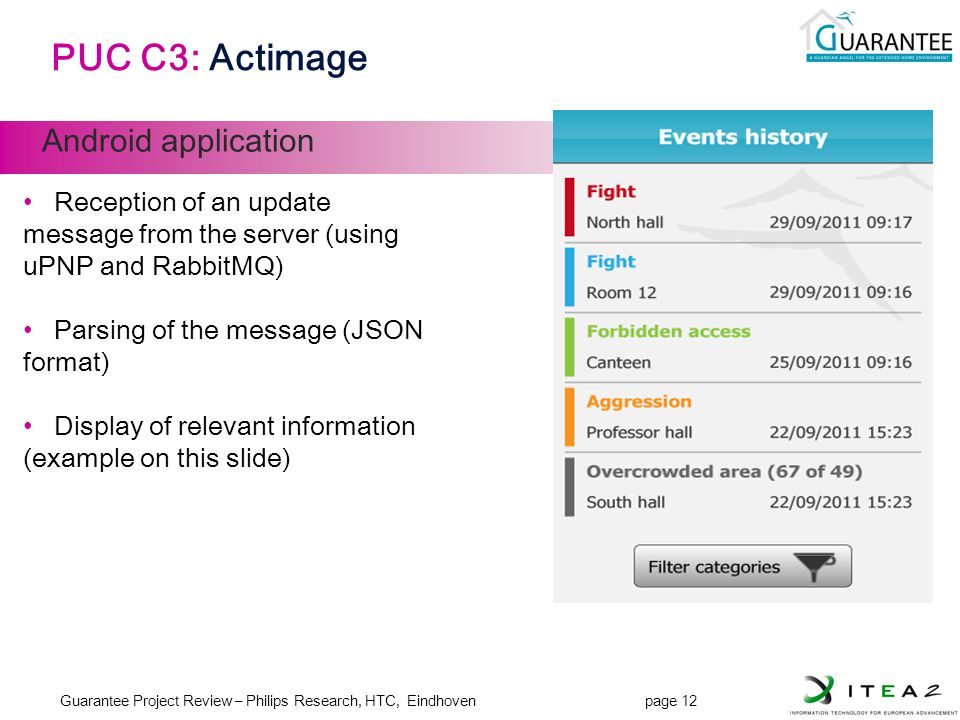 Guarantee Project Review – Philips Research, HTC, Eindhoven page 12 JL-12 PUC C3: Actimage Android application Reception of an update message from the server (using uPNP and RabbitMQ) Parsing of the message (JSON format) Display of relevant information (example on this slide)