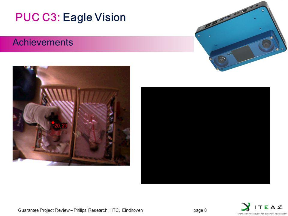 Guarantee Project Review – Philips Research, HTC, Eindhoven page 8 JL-8 PUC C3: Eagle Vision Achievements