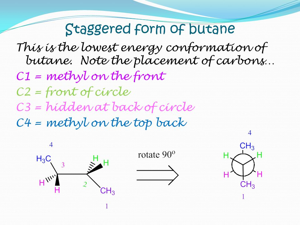 Staggered form of butane This is the lowest energy conformation of butane. Note the placement of carbons… C1 = methyl on the front C2 = front of circl