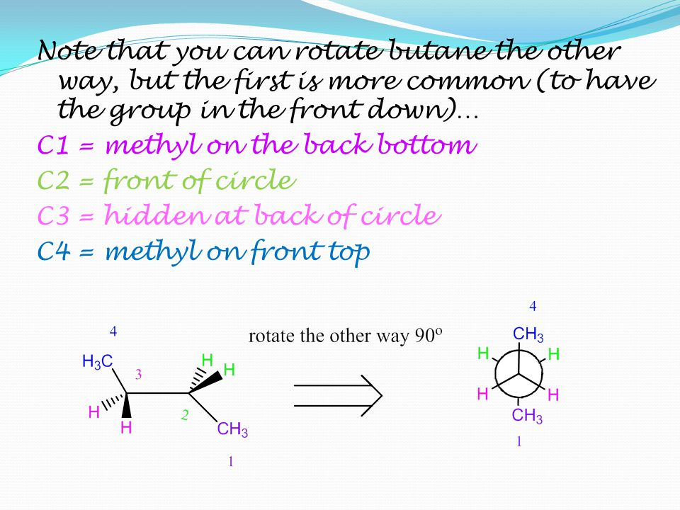 Note that you can rotate butane the other way, but the first is more common (to have the group in the front down)… C1 = methyl on the back bottom C2 =