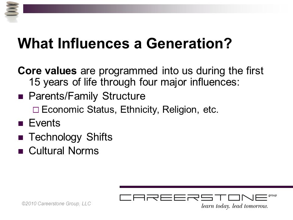 ©2010 Careerstone Group, LLC What Influences a Generation? Core values are programmed into us during the first 15 years of life through four major inf
