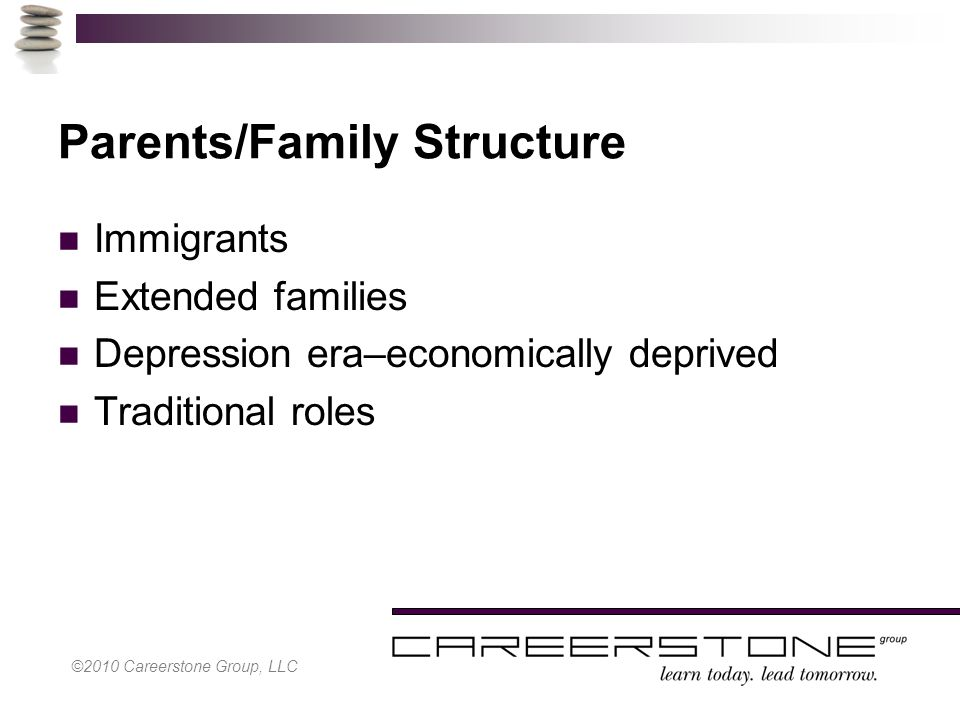 Parents/Family Structure Immigrants Extended families Depression era–economically deprived Traditional roles