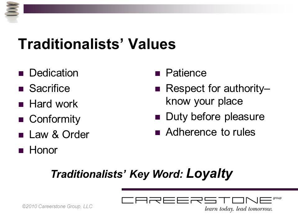 ©2010 Careerstone Group, LLC Traditionalists' Values Dedication Sacrifice Hard work Conformity Law & Order Honor Patience Respect for authority– know