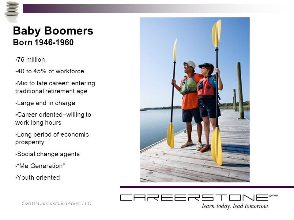 Baby Boomers Born 1946-1960 76 million 40 to 45% of workforce Mid to late career: entering traditional retirement age Large and in charge Career orien