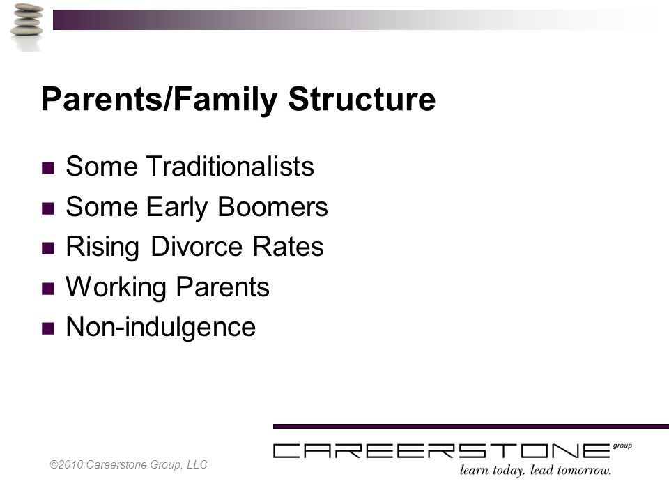 Parents/Family Structure Some Traditionalists Some Early Boomers Rising Divorce Rates Working Parents Non-indulgence