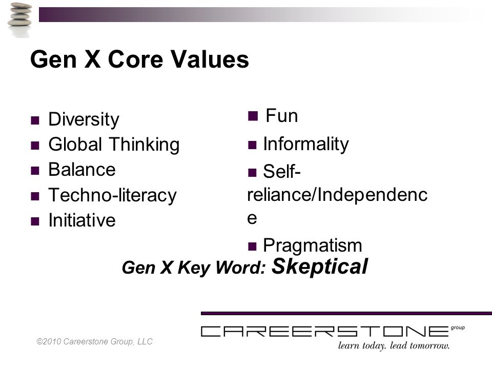 ©2010 Careerstone Group, LLC Gen X Core Values Diversity Global Thinking Balance Techno-literacy Initiative Fun Informality Self- reliance/Independenc e Pragmatism Gen X Key Word: Skeptical