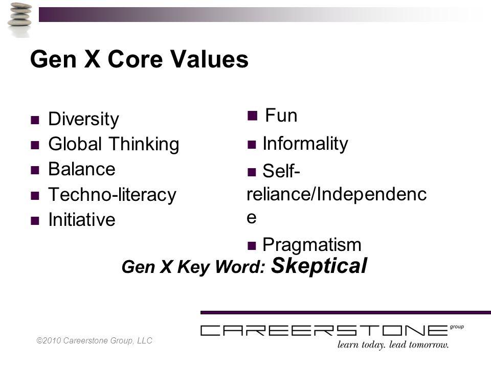 ©2010 Careerstone Group, LLC Gen X Core Values Diversity Global Thinking Balance Techno-literacy Initiative Fun Informality Self- reliance/Independenc
