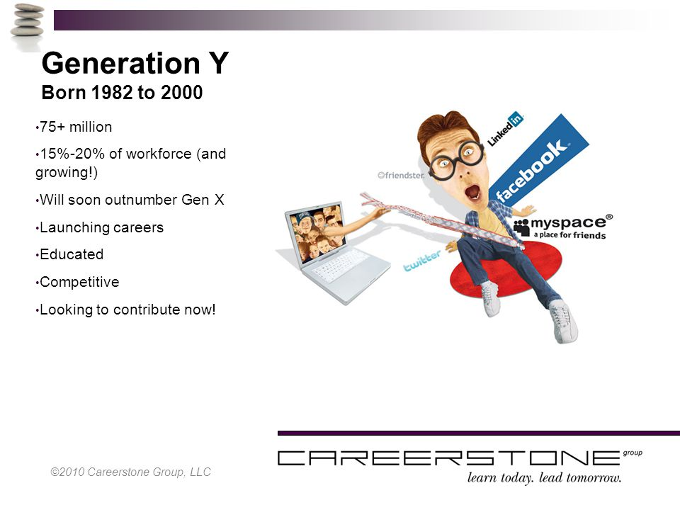 Generation Y Born 1982 to 2000 75+ million 15%-20% of workforce (and growing!) Will soon outnumber Gen X Launching careers Educated Competitive Looking to contribute now.