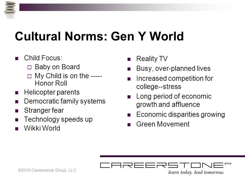©2010 Careerstone Group, LLC Cultural Norms: Gen Y World Child Focus:  Baby on Board  My Child is on the ----- Honor Roll Helicopter parents Democratic family systems Stranger fear Technology speeds up Wikki World Reality TV Busy, over-planned lives Increased competition for college--stress Long period of economic growth and affluence Economic disparities growing Green Movement