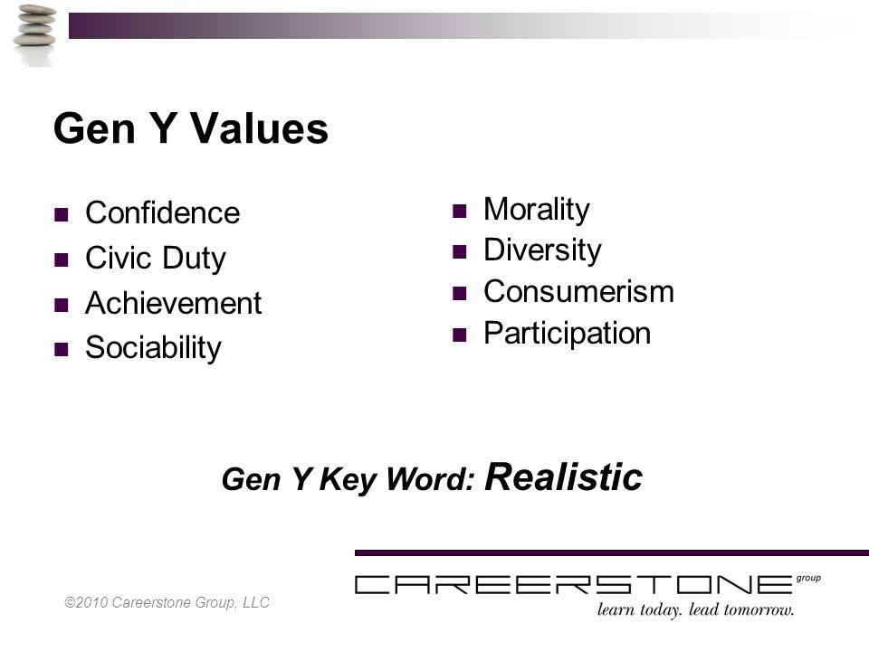 ©2010 Careerstone Group, LLC Gen Y Values Confidence Civic Duty Achievement Sociability Morality Diversity Consumerism Participation Gen Y Key Word: R