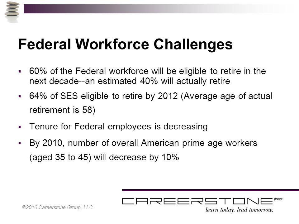 ©2010 Careerstone Group, LLC Federal Workforce Challenges  60% of the Federal workforce will be eligible to retire in the next decade--an estimated 40% will actually retire  64% of SES eligible to retire by 2012 (Average age of actual retirement is 58)  Tenure for Federal employees is decreasing  By 2010, number of overall American prime age workers (aged 35 to 45) will decrease by 10%