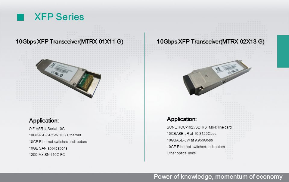 10Gbps XFP Transceiver(MTRX-01X11-G) Application: OIF VSR-4 Serial 10G 10GBASE-SR/SW 10G Ethernet 10GE Ethernet switches and routers 10GE SAN applications 1200-Mx-SN-I 10G FC 10Gbps XFP Transceiver(MTRX-02X13-G) Application: SONET(OC-192)/SDH(STM64) line card 10GBASE-LR at 10.3125Gbps 10GBASE-LW at 9.953Gbps 10GE Ethernet switches and routers Other optical links XFP Series Power of knowledge, momentum of economy