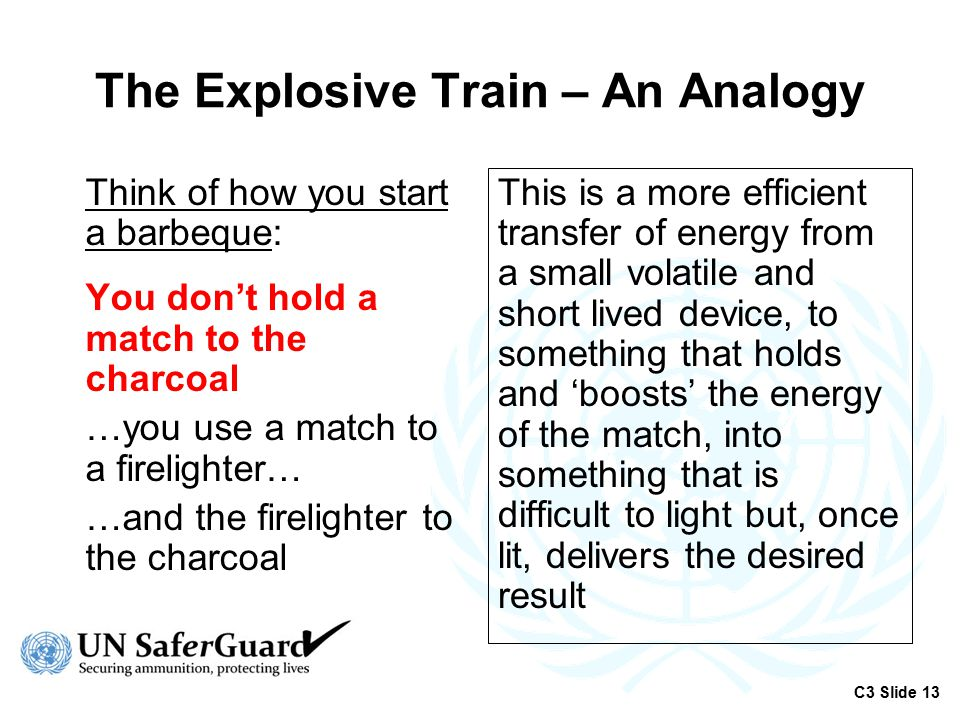 The Explosive Train – An Analogy Think of how you start a barbeque: You don't hold a match to the charcoal …you use a match to a firelighter… …and the