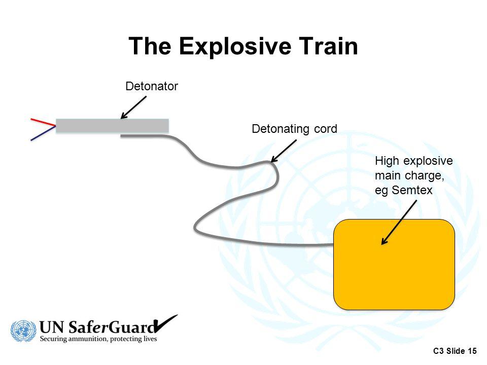 The Explosive Train High explosive main charge, eg Semtex Detonating cord Detonator C3 Slide 15