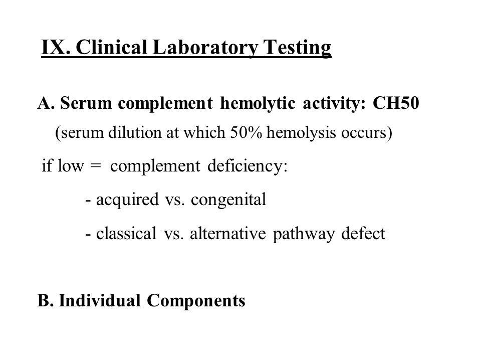 IX. Clinical Laboratory Testing A.
