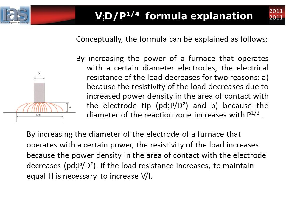 V  D/P 1/4 formula explanation Conceptually, the formula can be explained as follows: By increasing the power of a furnace that operates with a certa